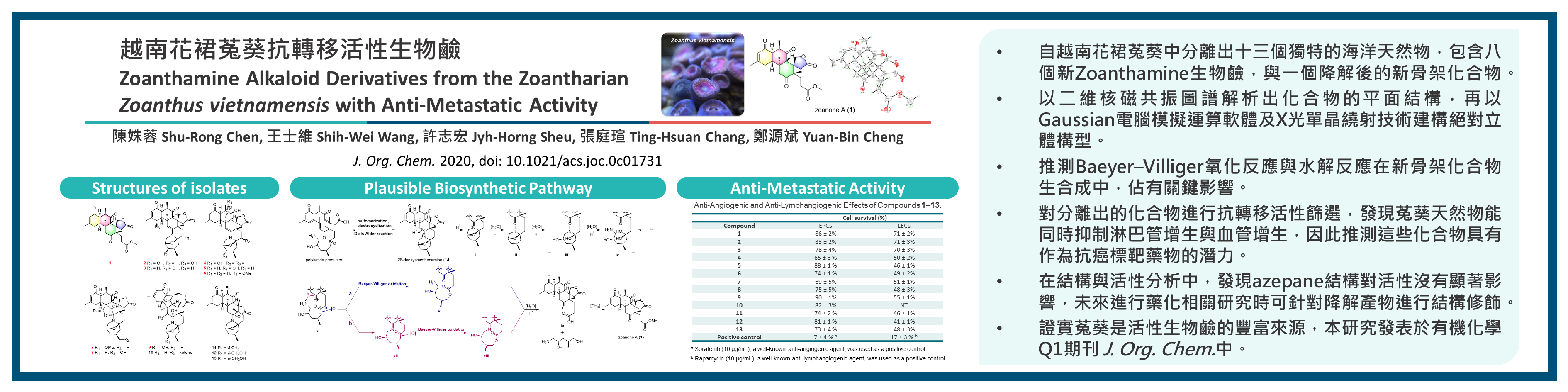 Zoanthamine Alkaloid Derivatives from the Zoantharian Zoanthus vietnamensis with Antimetastatic Activity